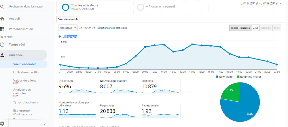 google analytics outils de suivi d'audience